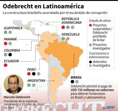 odebrecht-escandalo-corrupcion-sacude-america-latina_2_2444908